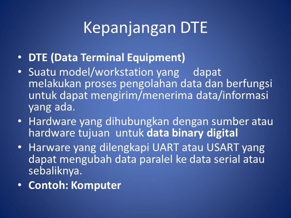 Kepanjangan DTE DTE (Data Terminal Equipment) Suatu model/workstation yang dapat melakukan proses pengolahan data dan berfungsi untuk dapat mengirim/m