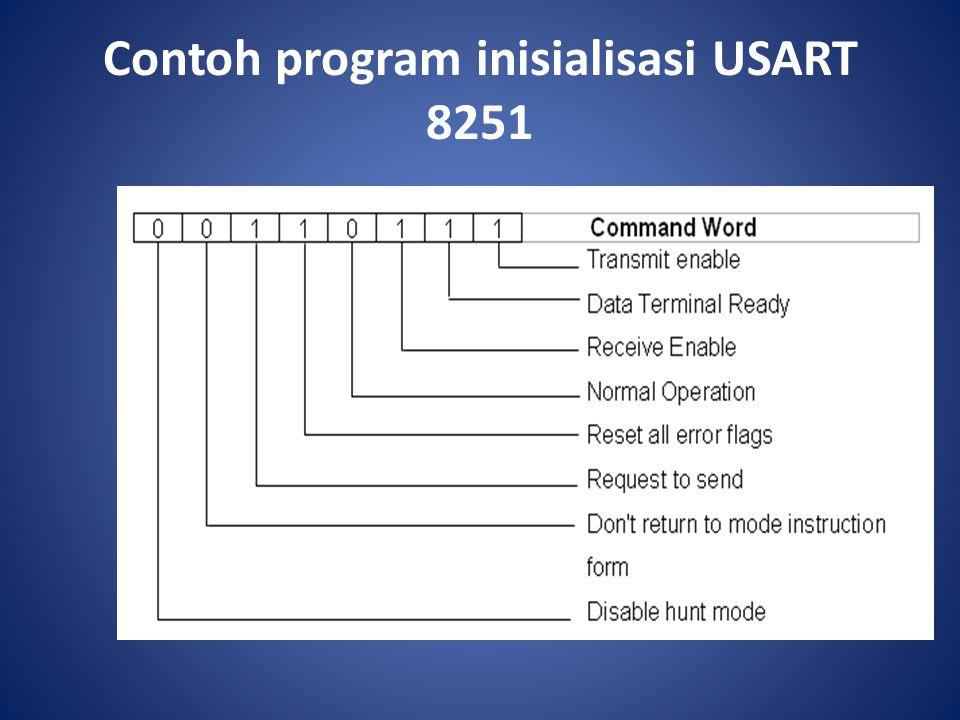 Contoh program inisialisasi USART 8251