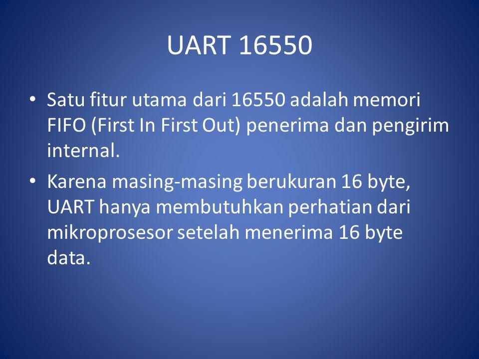 UART 16550 Satu fitur utama dari 16550 adalah memori FIFO (First In First Out) penerima dan pengirim internal. Karena masing-masing berukuran 16 byte,