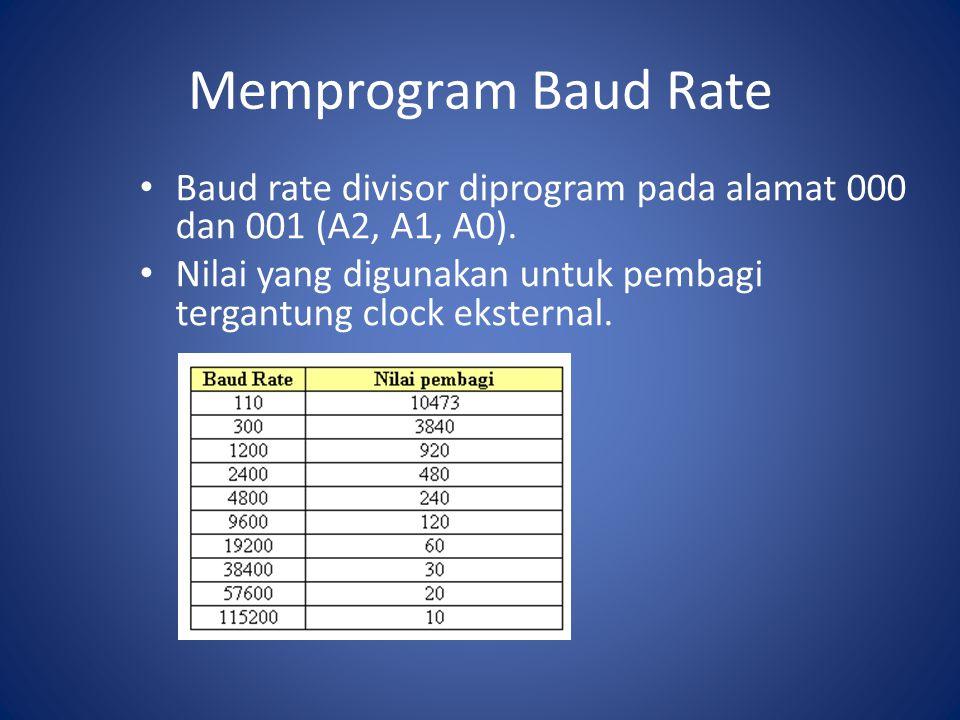 Memprogram Baud Rate Baud rate divisor diprogram pada alamat 000 dan 001 (A2, A1, A0). Nilai yang digunakan untuk pembagi tergantung clock eksternal.