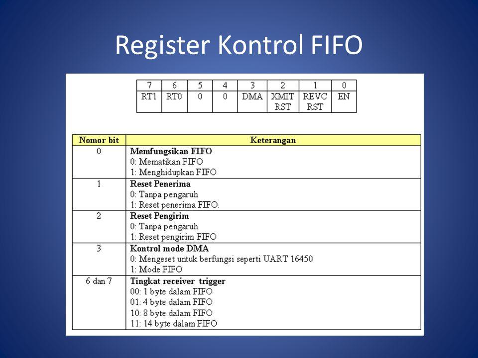 Register Kontrol FIFO