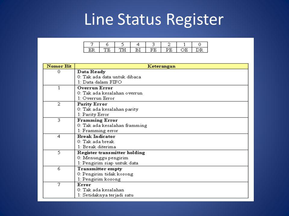 Line Status Register