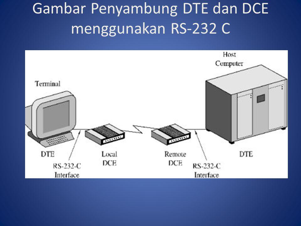 Gambar Penyambung DTE dan DCE menggunakan RS-232 C
