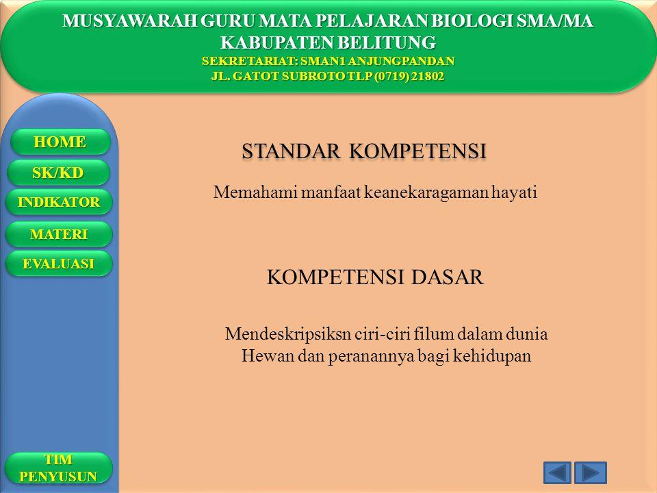 MUSYAWARAH GURU MATA PELAJARAN BIOLOGI SMA/MA KABUPATEN BELITUNG SEKRETARIAT: SMAN1 ANJUNGPANDAN JL.