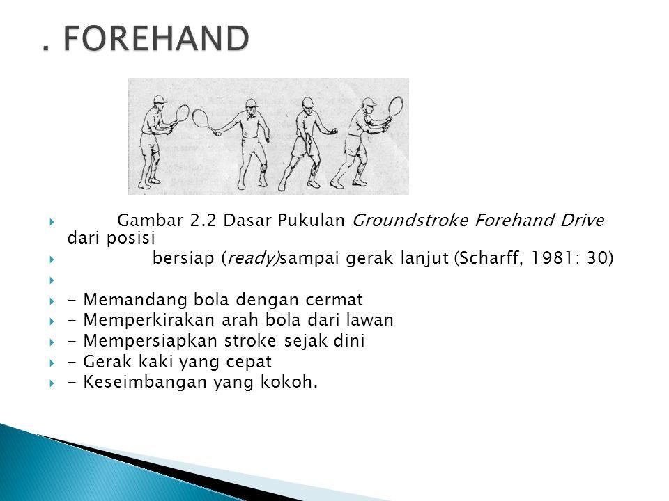  Gambar 2.2 Dasar Pukulan Groundstroke Forehand Drive dari posisi  bersiap (ready)sampai gerak lanjut (Scharff, 1981: 30)   - Memandang bola dengan cermat  - Memperkirakan arah bola dari lawan  - Mempersiapkan stroke sejak dini  - Gerak kaki yang cepat  - Keseimbangan yang kokoh.