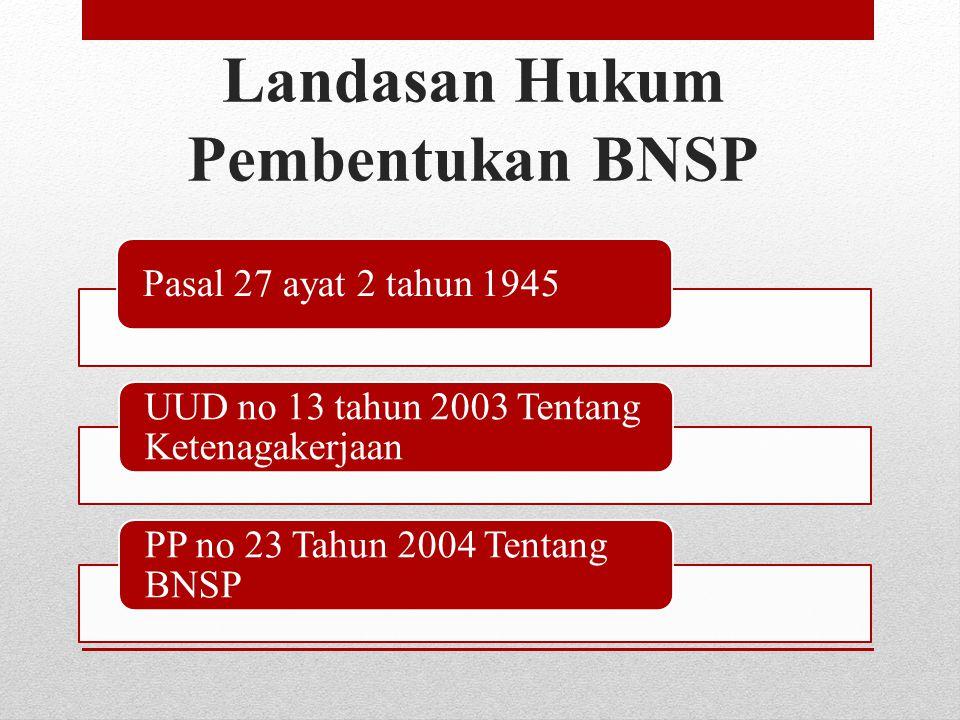 Landasan Hukum Pembentukan BNSP Pasal 27 ayat 2 tahun 1945 UUD no 13 tahun 2003 Tentang Ketenagakerjaan PP no 23 Tahun 2004 Tentang BNSP