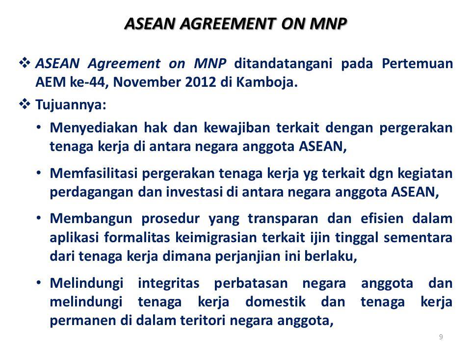  ASEAN Agreement on MNP ditandatangani pada Pertemuan AEM ke-44, November 2012 di Kamboja.