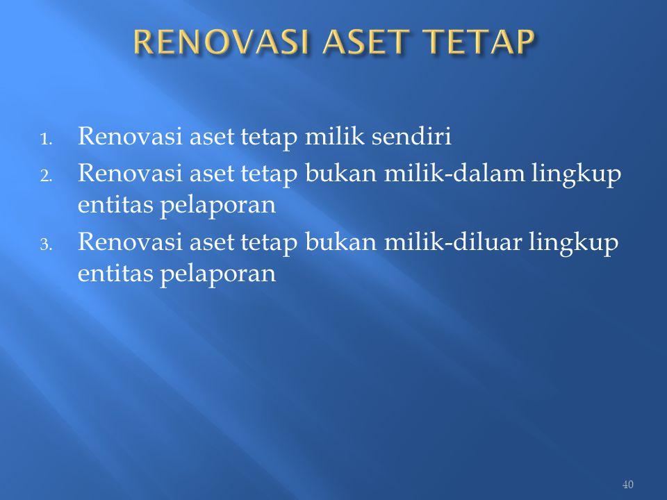 1. Renovasi aset tetap milik sendiri 2. Renovasi aset tetap bukan milik-dalam lingkup entitas pelaporan 3. Renovasi aset tetap bukan milik-diluar ling