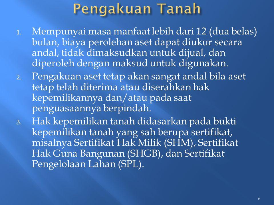  Konstruksi Dalam Pengerjaan (KDP) adalah aset-aset yang sedang dalam proses pembangunan.