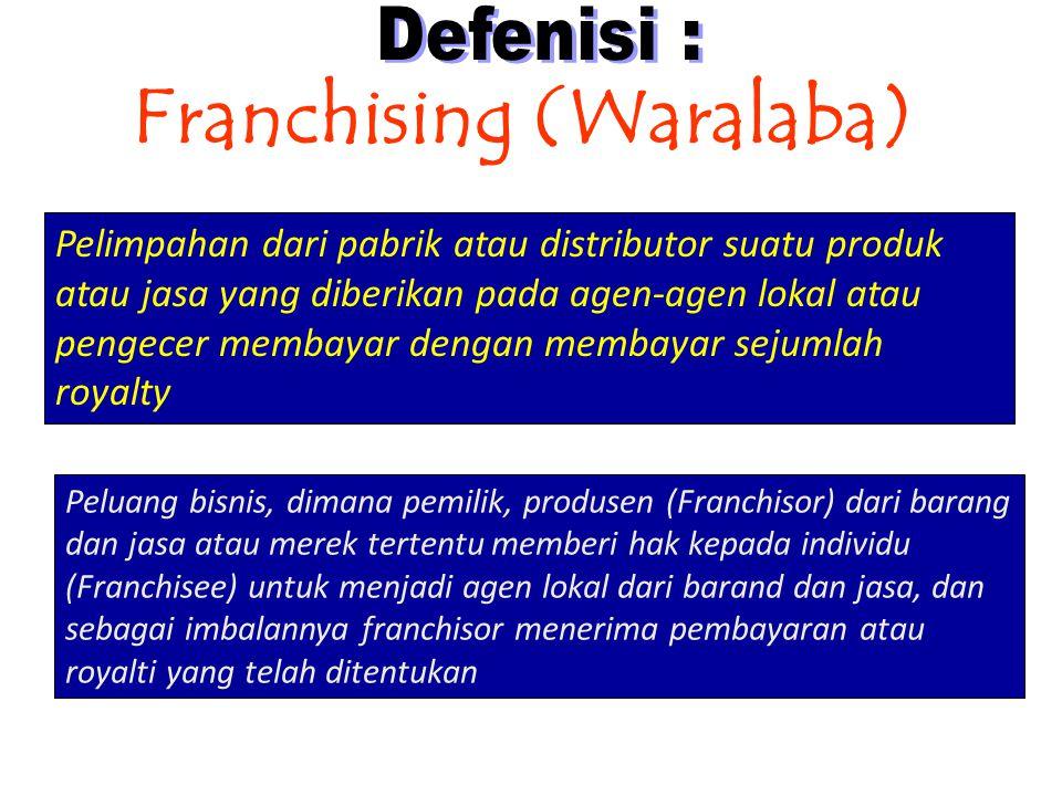 Franchising (Waralaba) Pelimpahan dari pabrik atau distributor suatu produk atau jasa yang diberikan pada agen-agen lokal atau pengecer membayar denga