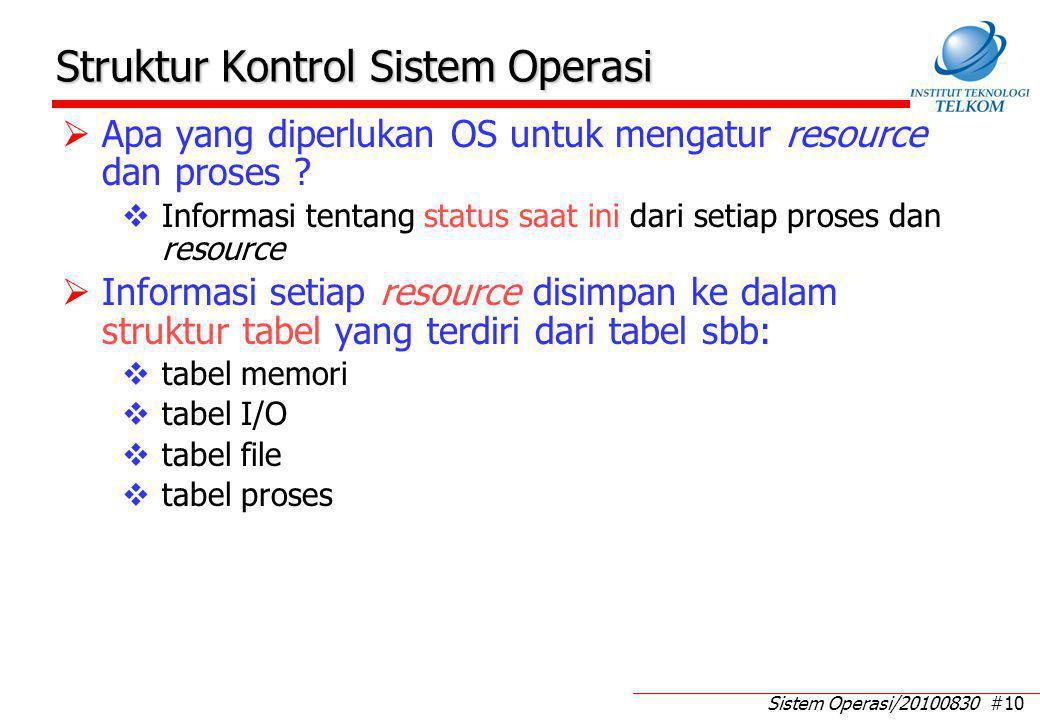 Sistem Operasi/20100830 #10 Struktur Kontrol Sistem Operasi  Apa yang diperlukan OS untuk mengatur resource dan proses ?  Informasi tentang status s
