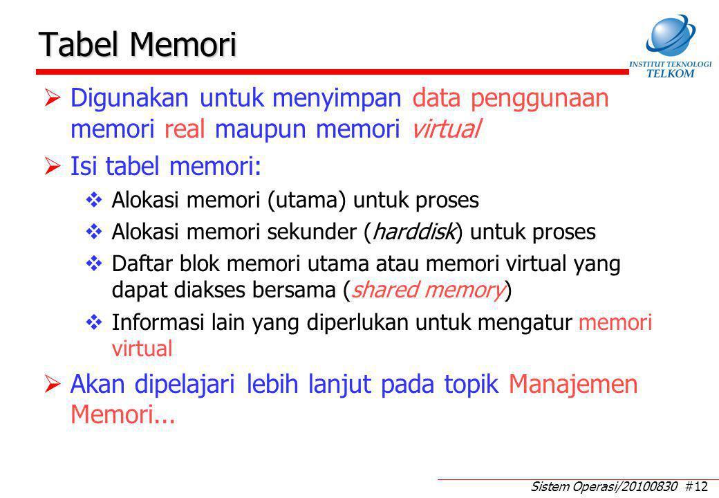 Sistem Operasi/20100830 #12 Tabel Memori  Digunakan untuk menyimpan data penggunaan memori real maupun memori virtual  Isi tabel memori:  Alokasi memori (utama) untuk proses  Alokasi memori sekunder (harddisk) untuk proses  Daftar blok memori utama atau memori virtual yang dapat diakses bersama (shared memory)  Informasi lain yang diperlukan untuk mengatur memori virtual  Akan dipelajari lebih lanjut pada topik Manajemen Memori...