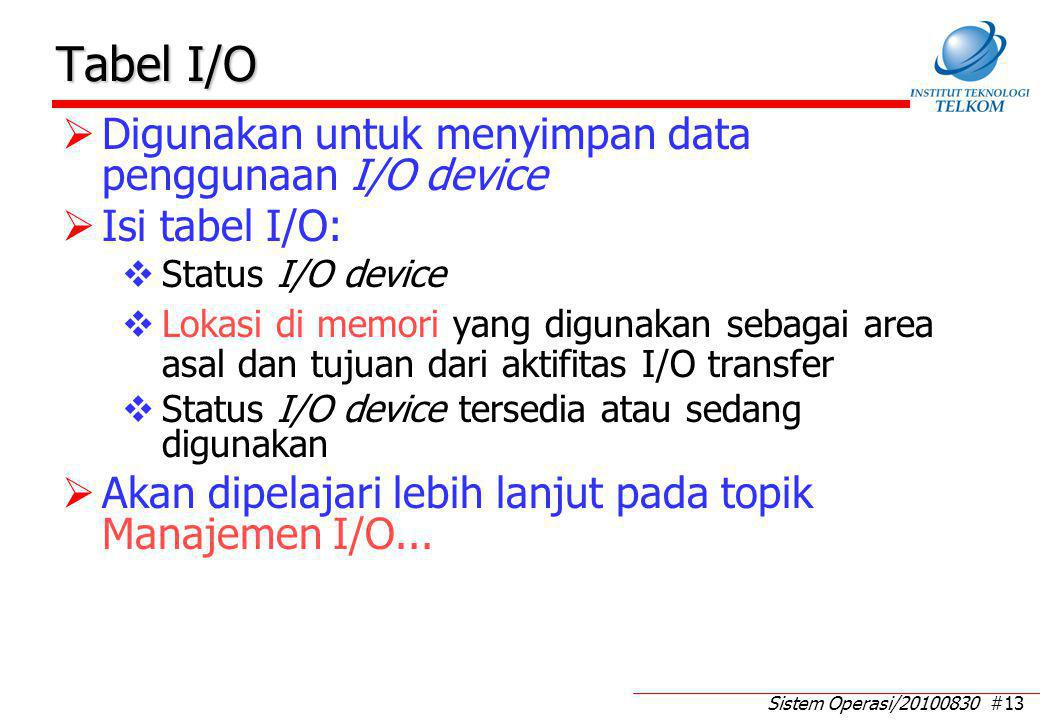 Sistem Operasi/20100830 #13 Tabel I/O  Digunakan untuk menyimpan data penggunaan I/O device  Isi tabel I/O:  Status I/O device  Lokasi di memori yang digunakan sebagai area asal dan tujuan dari aktifitas I/O transfer  Status I/O device tersedia atau sedang digunakan  Akan dipelajari lebih lanjut pada topik Manajemen I/O...