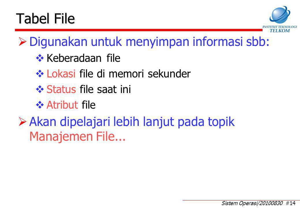 Sistem Operasi/20100830 #14 Tabel File  Digunakan untuk menyimpan informasi sbb:  Keberadaan file  Lokasi file di memori sekunder  Status file saat ini  Atribut file  Akan dipelajari lebih lanjut pada topik Manajemen File...