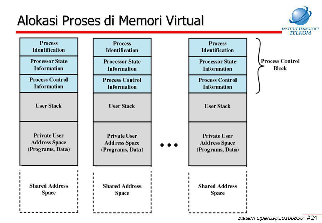 Sistem Operasi/20100830 #24 Alokasi Proses di Memori Virtual