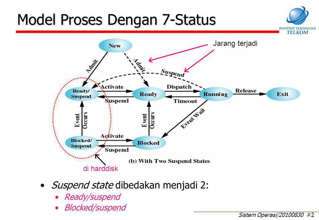 Sistem Operasi/20100830 #2 Model Proses Dengan 7-Status Suspend state dibedakan menjadi 2: Ready/suspend Blocked/suspend di harddisk Jarang terjadi