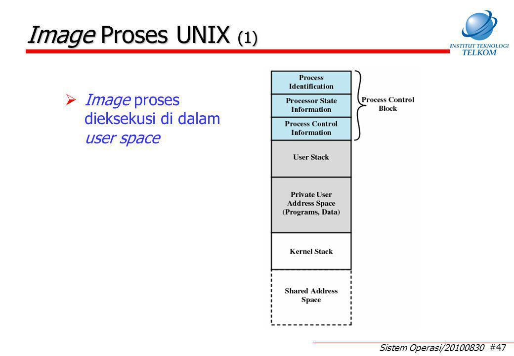 Sistem Operasi/20100830 #47 Image Proses UNIX (1)  Image proses dieksekusi di dalam user space