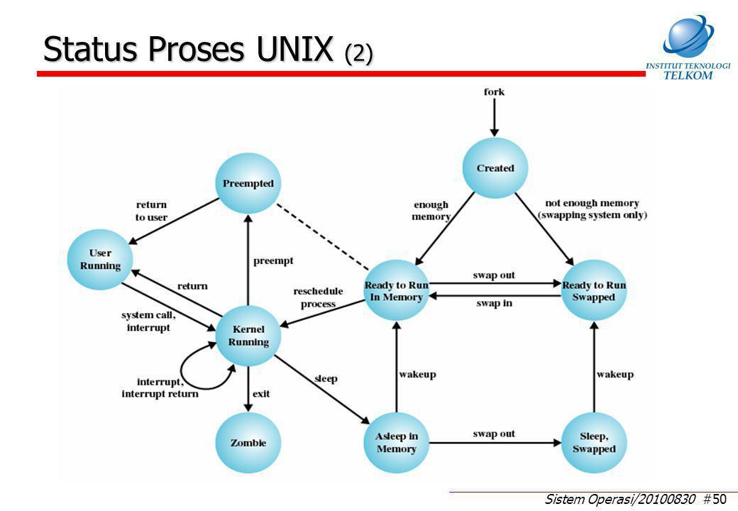 Sistem Operasi/20100830 #50 Status Proses UNIX (2)