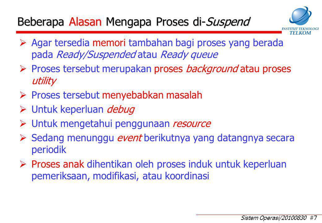 Sistem Operasi/20100830 #7 Beberapa Alasan Mengapa Proses di-Suspend  Agar tersedia memori tambahan bagi proses yang berada pada Ready/Suspended atau