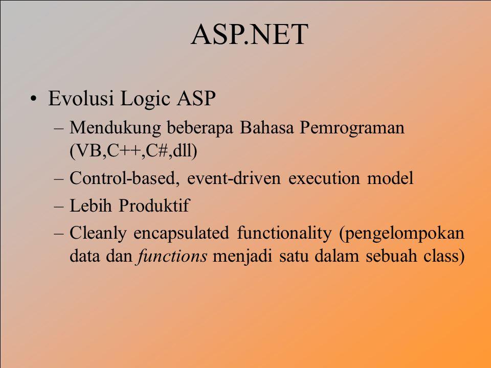 ASP.NET Evolusi Logic ASP –Mendukung beberapa Bahasa Pemrograman (VB,C++,C#,dll) –Control-based, event-driven execution model –Lebih Produktif –Cleanl
