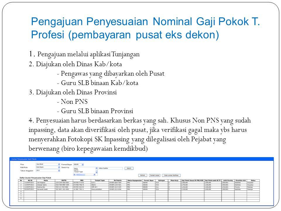 Pengajuan Penyesuaian Nominal Gaji Pokok T. Profesi (pembayaran pusat eks dekon) 1. Pengajuan melalui aplikasi Tunjangan 2. Diajukan oleh Dinas Kab/ko