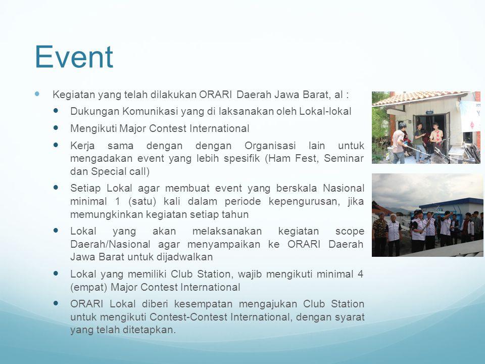 Event Kegiatan yang telah dilakukan ORARI Daerah Jawa Barat, al : Dukungan Komunikasi yang di laksanakan oleh Lokal-lokal Mengikuti Major Contest Inte