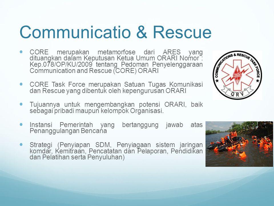 Standart Operating Procedure SOP Amatir Radio tertuang dalam PERMEN 33/PERM.KOMINFO/08/2009.