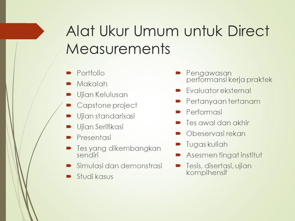 Alat Ukur Umum untuk Direct Measurements  Portfolio  Makalah  Ujian Kelulusan  Capstone project  Ujian standarisasi  Ujian Serifikasi  Presenta