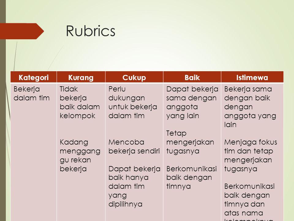 Rubrics  Contoh rubric untuk Bekerja dalam Tim KategoriKurangCukupBaikIstimewa Bekerja dalam tim Tidak bekerja baik dalam kelompok Kadang menggang gu