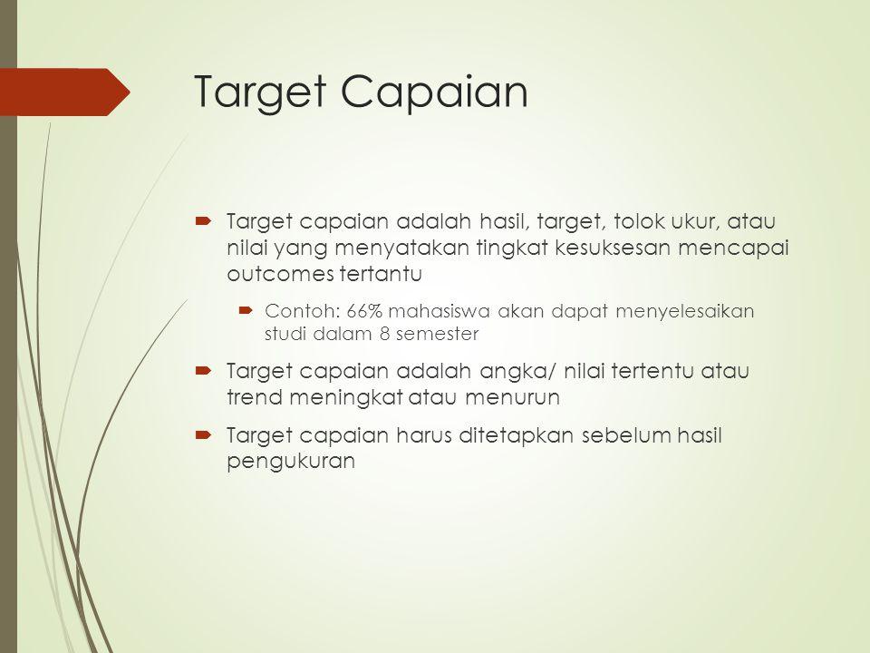 Target Capaian  Target capaian adalah hasil, target, tolok ukur, atau nilai yang menyatakan tingkat kesuksesan mencapai outcomes tertantu  Contoh: 6