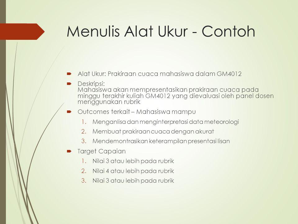 Menulis Alat Ukur - Contoh  Alat Ukur: Prakiraan cuaca mahasiswa dalam GM4012  Deskripsi: Mahasiswa akan mempresentasikan prakiraan cuaca pada mingg