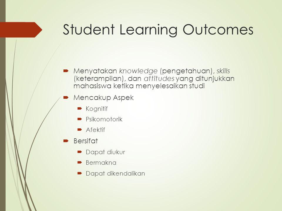 Student Learning Outcomes  Menyatakan knowledge (pengetahuan), skills (keterampilan), dan attitudes yang ditunjukkan mahasiswa ketika menyelesaikan s