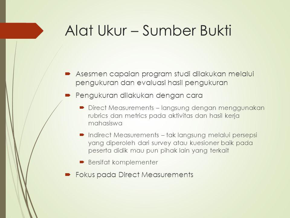 Alat Ukur – Sumber Bukti  Asesmen capaian program studi dilakukan melalui pengukuran dan evaluasi hasil pengukuran  Pengukuran dilakukan dengan cara