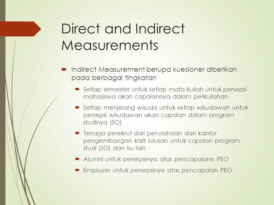 Direct and Indirect Measurements  Indirect Measurement berupa kuesioner diberikan pada berbagai tingkatan  Setiap semester untuk setiap mata kuliah