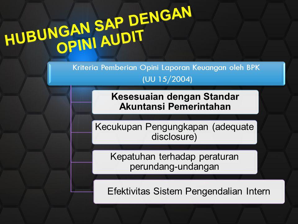 HUBUNGAN SAP DENGAN OPINI AUDIT Kriteria Pemberian Opini Laporan Keuangan oleh BPK (UU 15/2004) Kesesuaian dengan Standar Akuntansi Pemerintahan Kecuk
