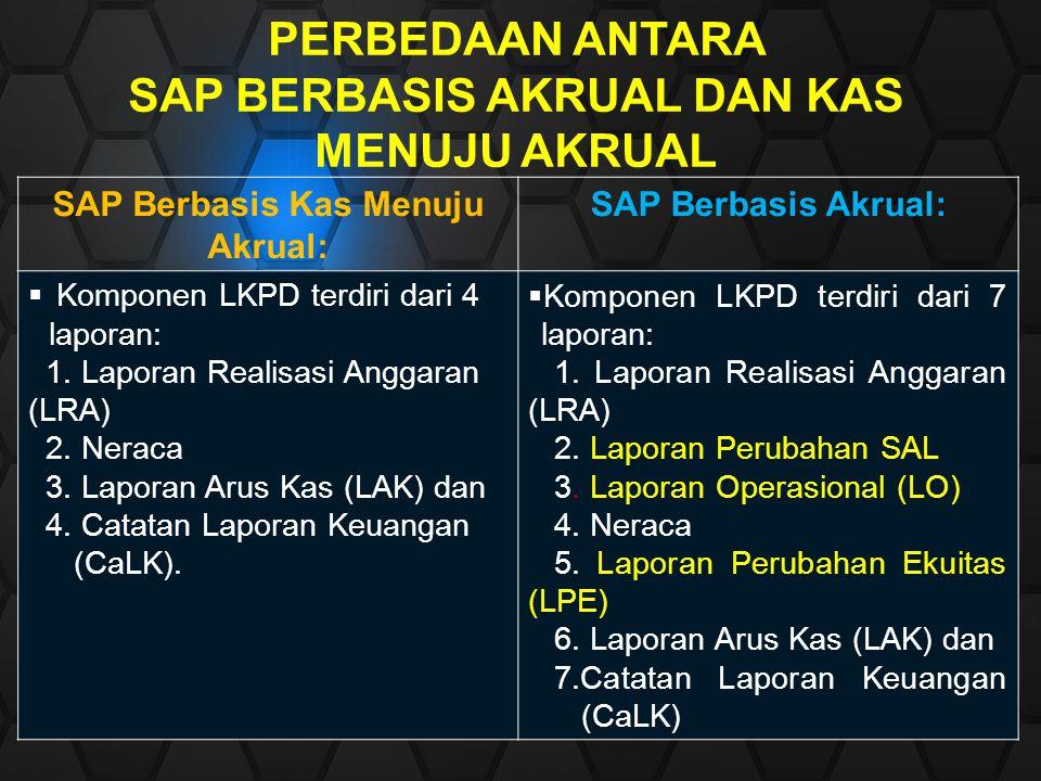 SAP Berbasis Kas Menuju Akrual: SAP Berbasis Akrual:  Komponen LKPD terdiri dari 4 laporan: 1. Laporan Realisasi Anggaran (LRA) 2. Neraca 3. Laporan