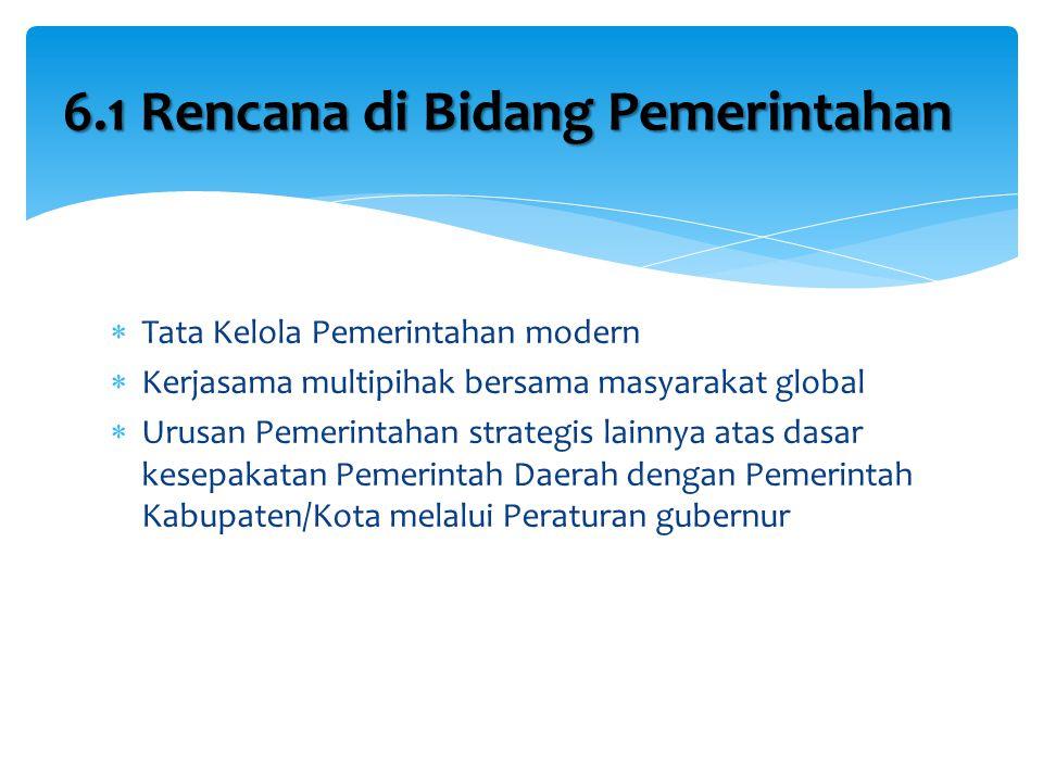  Kawasan destinasi wisata dunia  Kawasan industri strategis  Kawasan strategis ekonomi lainnya atas dasar kesepakatan Pemerintah Daerah dengan Pemerintah Kabupaten/Kota yang diatur melalui Peraturan Gubernur.