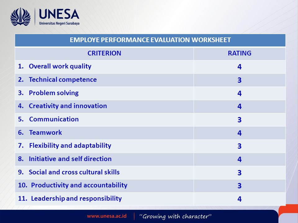 EMPLOYE PERFORMANCE EVALUATION WORKSHEET CRITERIONRATING 1. Overall work quality 4 2. Technical competence 3 3. Problem solving 4 4. Creativity and in