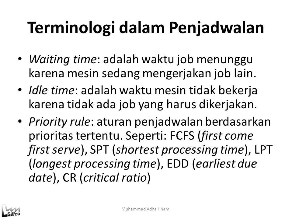 Terminologi dalam Penjadwalan Waiting time: adalah waktu job menunggu karena mesin sedang mengerjakan job lain. Idle time: adalah waktu mesin tidak be