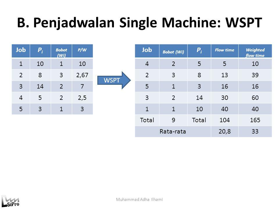 B. Penjadwalan Single Machine: WSPT Muhammad Adha Ilhami JobPiPi Bobot (Wi) P/W 1101 2832,67 31427 4522,5 5313 Job Bobot (Wi) PiPi Flow timeWeighted f