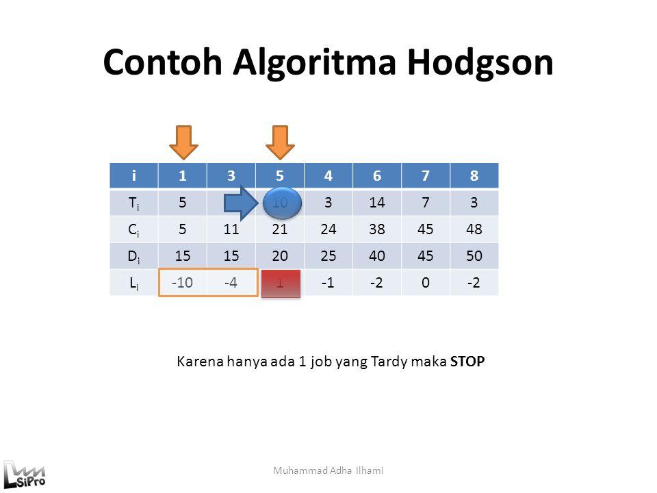 Contoh Algoritma Hodgson Muhammad Adha Ilhami i1354678 TiTi 561031473 CiCi 5112124384548 DiDi 15 2025404550 LiLi -10-41-20 Karena hanya ada 1 job yang Tardy maka STOP
