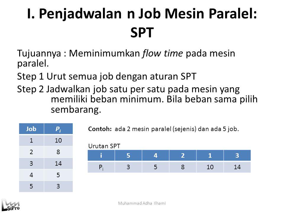 I. Penjadwalan n Job Mesin Paralel: SPT Muhammad Adha Ilhami Tujuannya : Meminimumkan flow time pada mesin paralel. Step 1 Urut semua job dengan atura