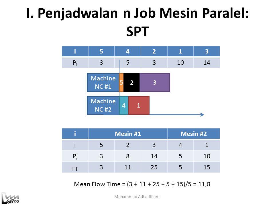 I. Penjadwalan n Job Mesin Paralel: SPT Muhammad Adha Ilhami i54213 PiPi 3581014 Machine NC #1 Machine NC #2 5 4 2 1 3 iMesin #1Mesin #2 i52341 PiPi 3