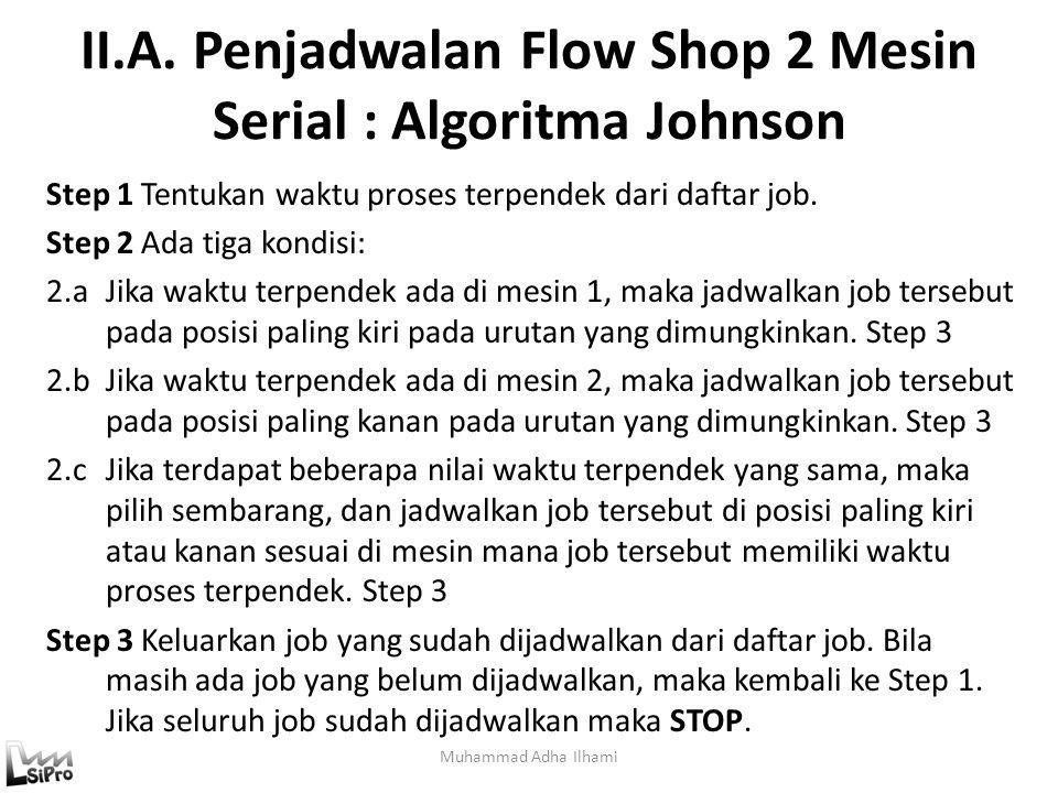II.A. Penjadwalan Flow Shop 2 Mesin Serial : Algoritma Johnson Muhammad Adha Ilhami Step 1 Tentukan waktu proses terpendek dari daftar job. Step 2 Ada