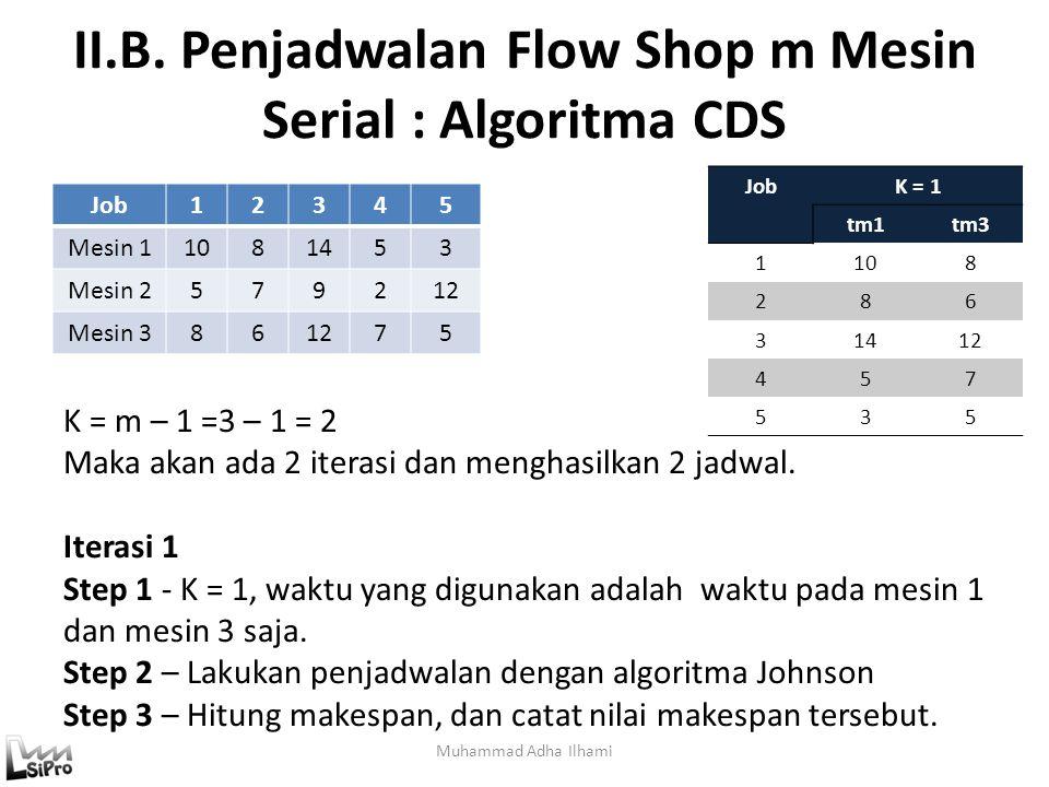 II.B. Penjadwalan Flow Shop m Mesin Serial : Algoritma CDS Muhammad Adha Ilhami Job12345 Mesin 11081453 Mesin 2579212 Mesin 3861275 JobK = 1 tm1tm3 11