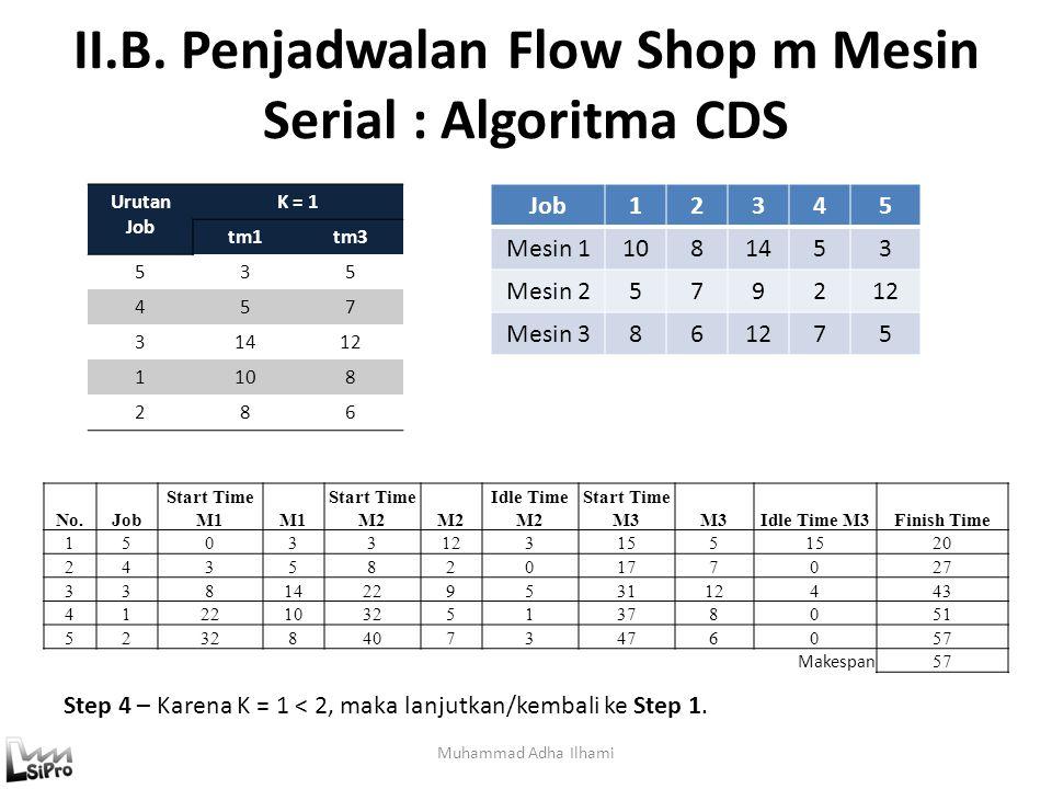 II.B. Penjadwalan Flow Shop m Mesin Serial : Algoritma CDS Muhammad Adha Ilhami Urutan Job K = 1 tm1tm3 535 457 31412 1108 286 Job12345 Mesin 11081453
