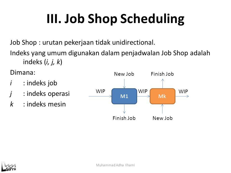 III. Job Shop Scheduling Muhammad Adha Ilhami Job Shop : urutan pekerjaan tidak unidirectional. Indeks yang umum digunakan dalam penjadwalan Job Shop