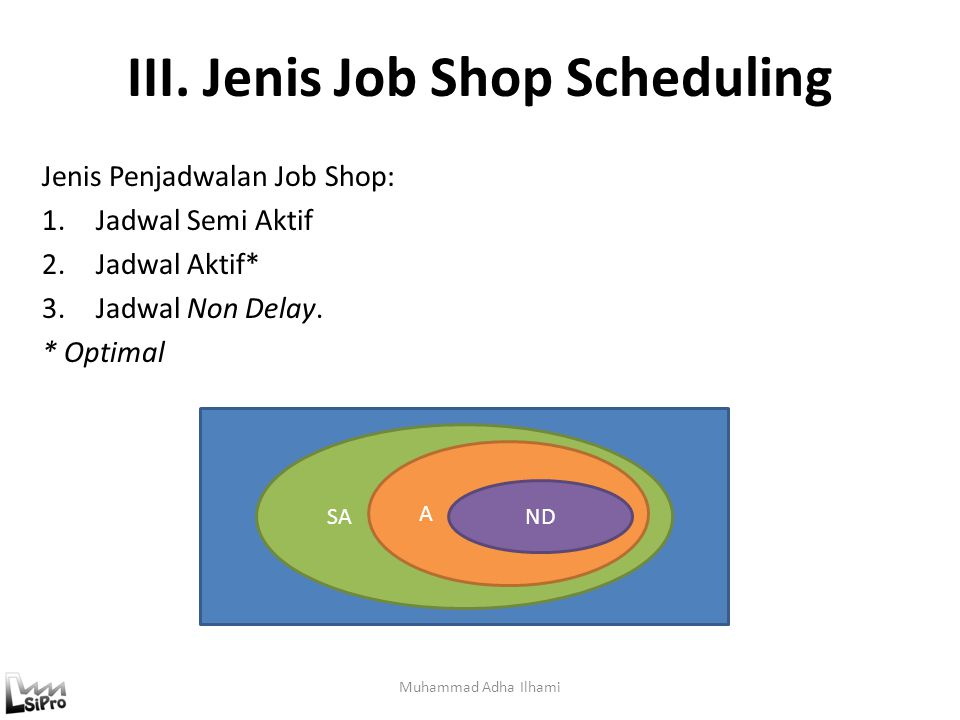 III. Jenis Job Shop Scheduling Muhammad Adha Ilhami Jenis Penjadwalan Job Shop: 1.Jadwal Semi Aktif 2.Jadwal Aktif* 3.Jadwal Non Delay. * Optimal SA A