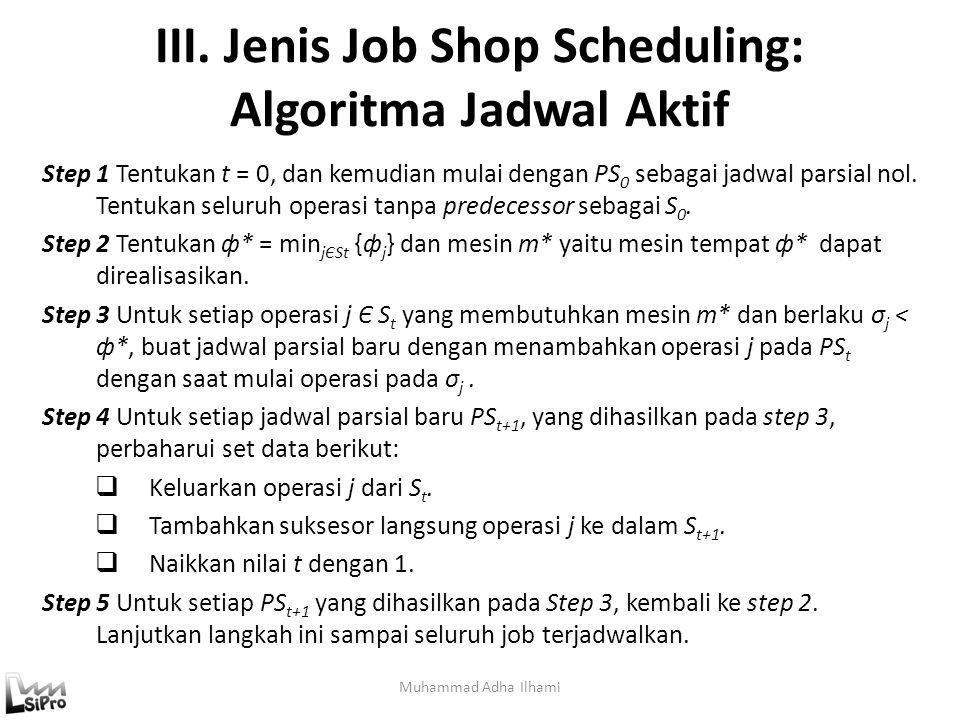 III. Jenis Job Shop Scheduling: Algoritma Jadwal Aktif Muhammad Adha Ilhami Step 1 Tentukan t = 0, dan kemudian mulai dengan PS 0 sebagai jadwal parsi