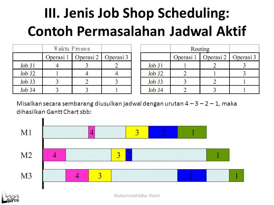 III. Jenis Job Shop Scheduling: Contoh Permasalahan Jadwal Aktif Muhammad Adha Ilhami Misalkan secara sembarang diusulkan jadwal dengan urutan 4 – 3 –
